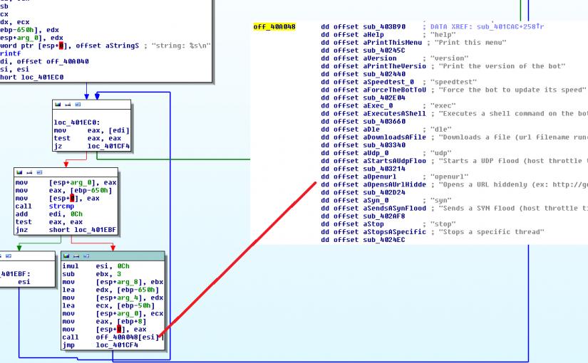Les Chiens de garde #06 – REcon 0xA, un «hacker» au PLQ et la militarisation de l'Internet